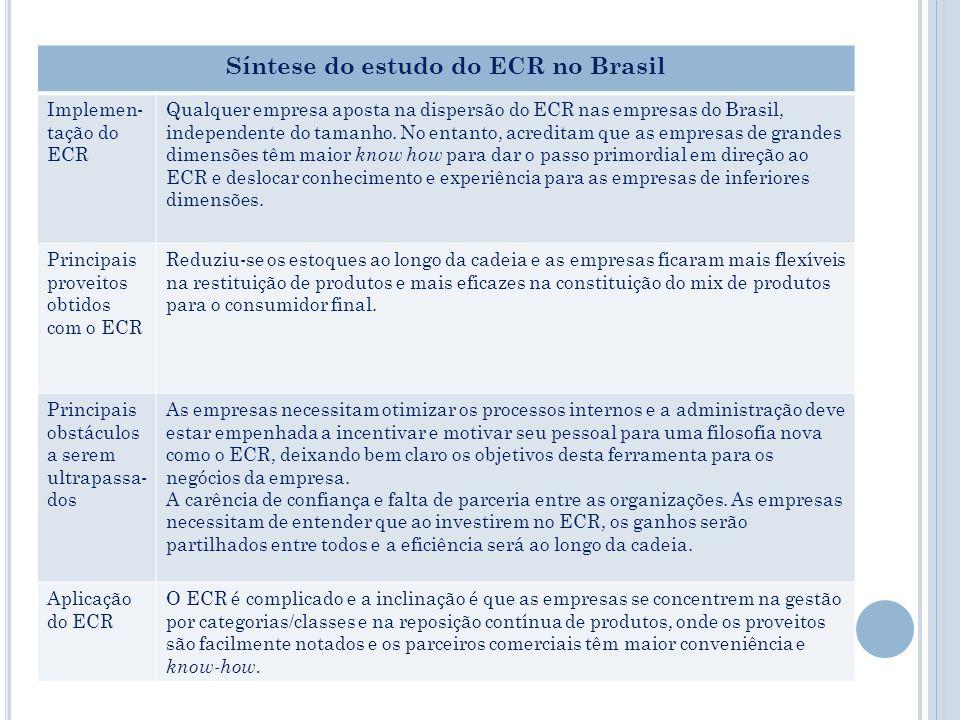 Síntese do estudo do ECR no Brasil Implemen- tação do ECR Qualquer empresa aposta na dispersão do ECR nas empresas do Brasil, independente do tamanho.