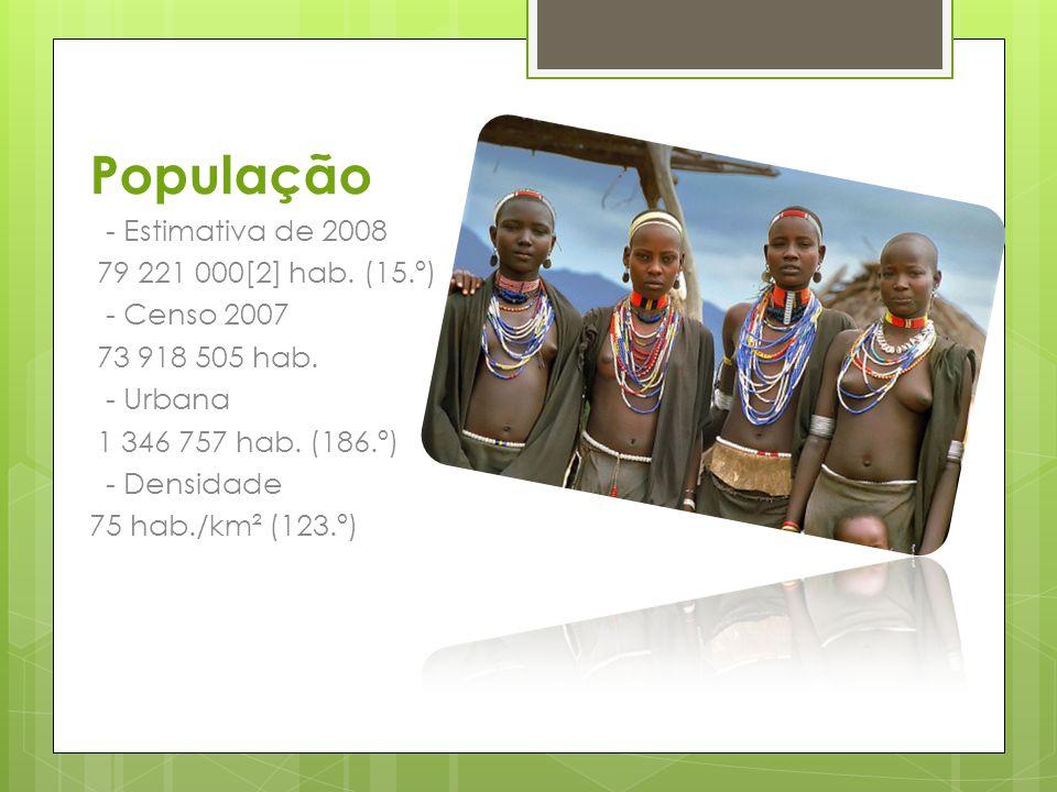 PIB (base PPC) Estimativa de 2008 - Total 71,111 bilhões[3] (88.º) - Per capita 898[3] (169.º)