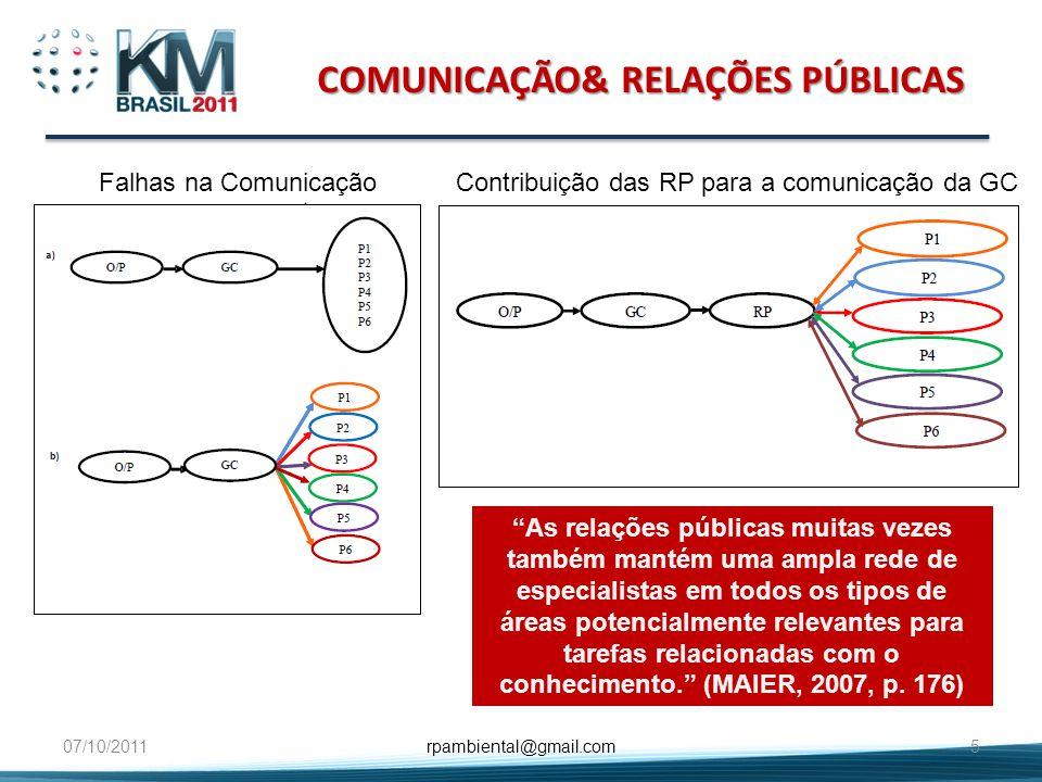 COMUNICAÇÃO& RELAÇÕES PÚBLICAS 5 Falhas na ComunicaçãoContribuição das RP para a comunicação da GC As relações públicas muitas vezes também mantém uma