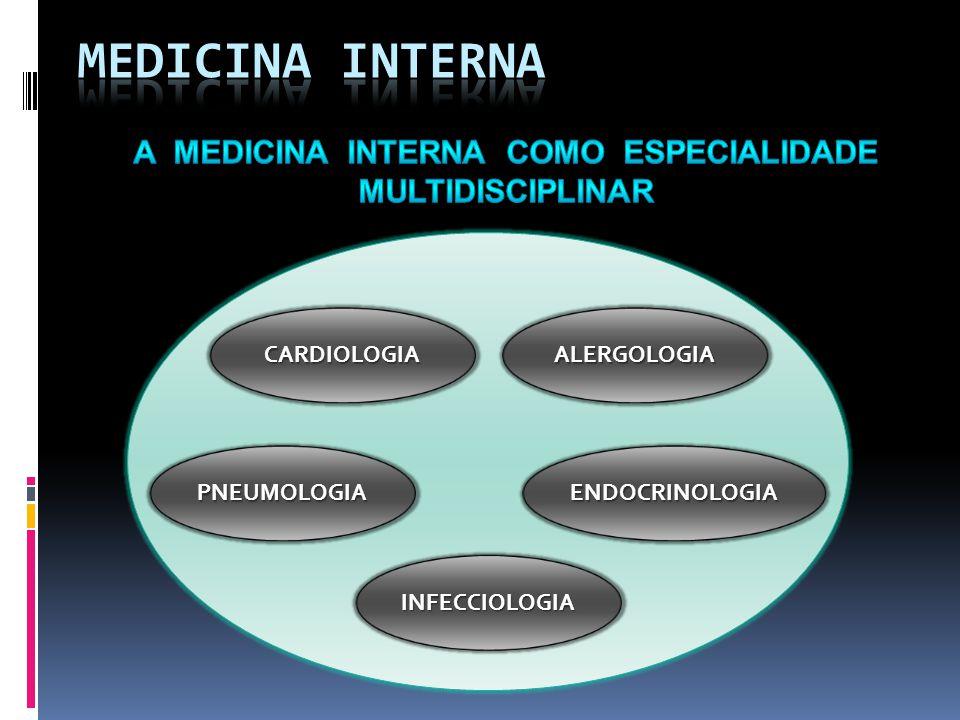 CARDIOLOGIAALERGOLOGIA PNEUMOLOGIAENDOCRINOLOGIA INFECCIOLOGIA