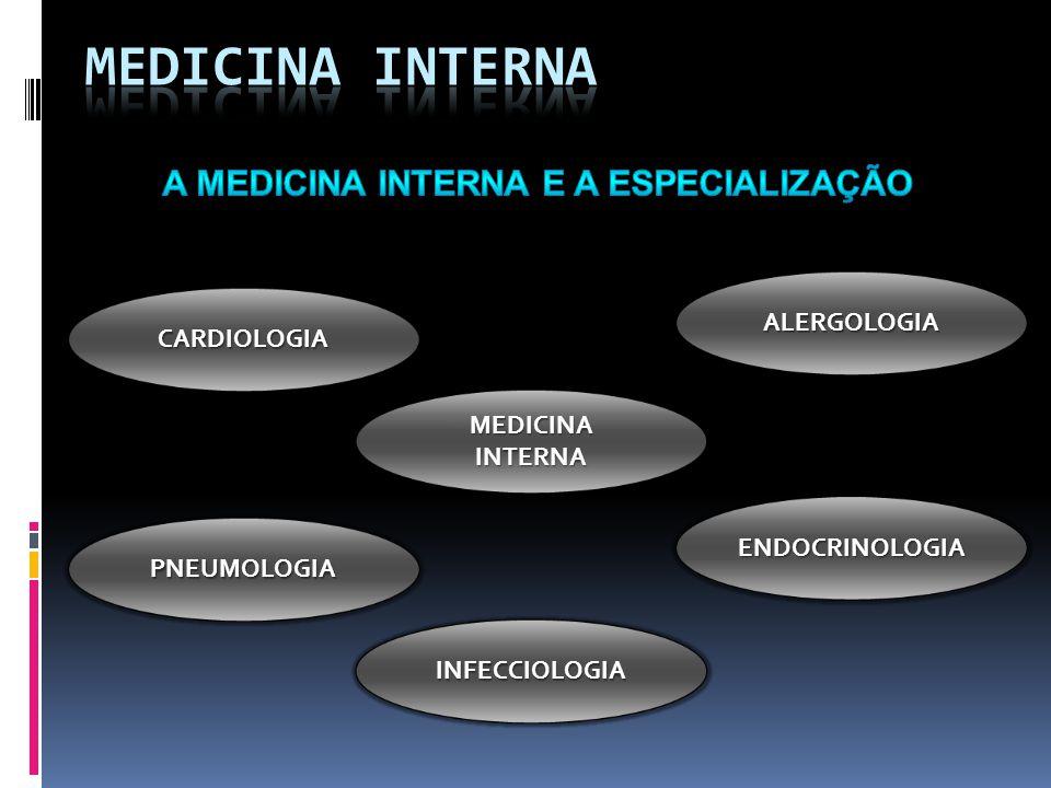 MEDICINAINTERNA CARDIOLOGIA ALERGOLOGIA PNEUMOLOGIA ENDOCRINOLOGIA INFECCIOLOGIA