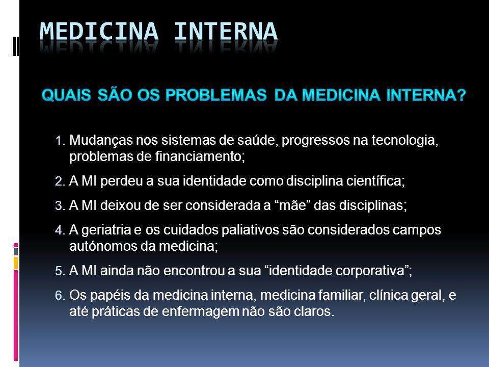 1. Mudanças nos sistemas de saúde, progressos na tecnologia, problemas de financiamento; 2.
