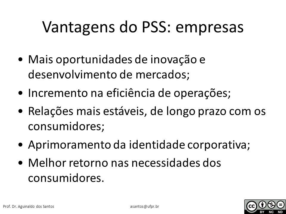 Prof. Dr. Aguinaldo dos Santosasantos@ufpr.br VANTAGENS