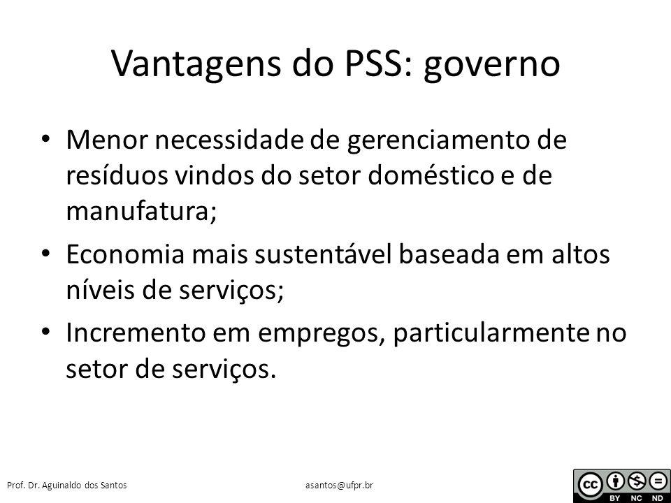 Prof. Dr. Aguinaldo dos Santosasantos@ufpr.br Vantagens do PSS: empresas Mais oportunidades de inovação e desenvolvimento de mercados; Incremento na e