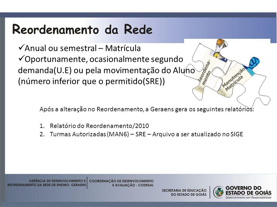 Anual ou semestral – Matrícula Oportunamente, ocasionalmente segundo demanda(U.E) ou pela movimentação do Aluno (número inferior que o permitido(SRE)) Após a alteração no Reordenamento, a Geraens gera os seguintes relatórios: 1.Relatório do Reordenamento/2010 2.Turmas Autorizadas (MAN6) – SRE – Arquivo a ser atualizado no SIGE Sige X Siignet x Intranet; Fluxo dos Dados; Etapas do Processamento; Erros no Processamento; Relatórios Gerenciais; Inconsistências; Planilha de Verificação.