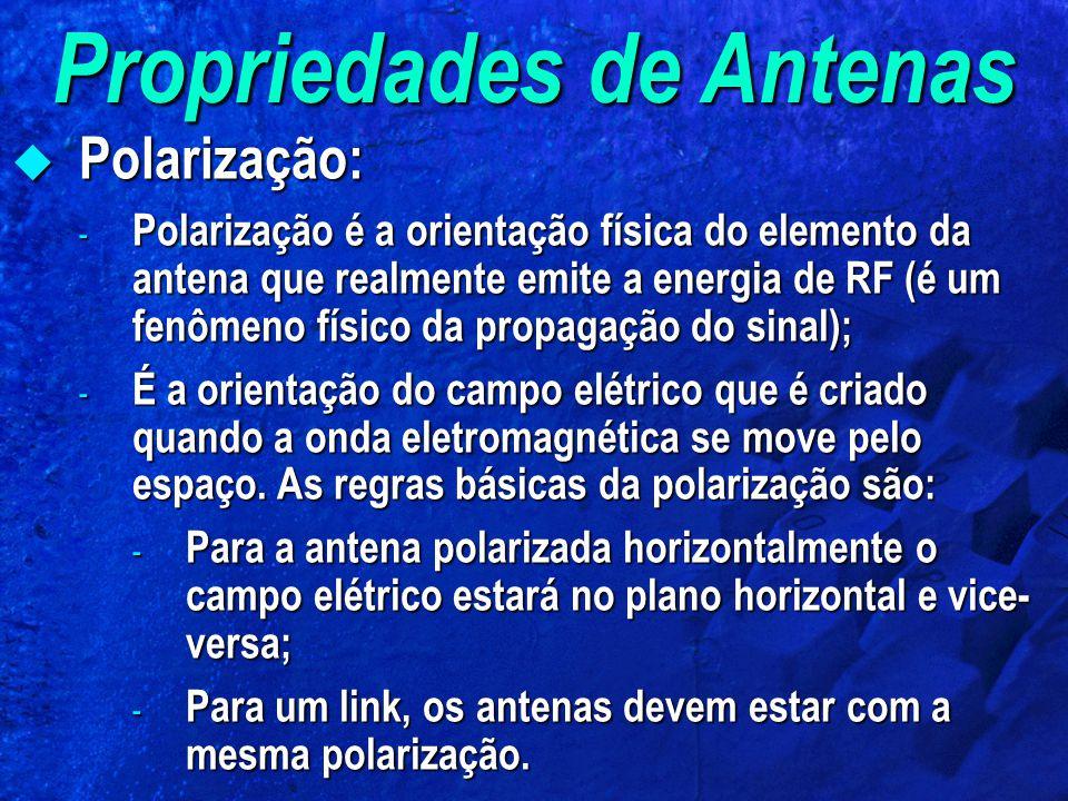Propriedades de Antenas Polarização: Polarização: - Polarização é a orientação física do elemento da antena que realmente emite a energia de RF (é um fenômeno físico da propagação do sinal); - É a orientação do campo elétrico que é criado quando a onda eletromagnética se move pelo espaço.