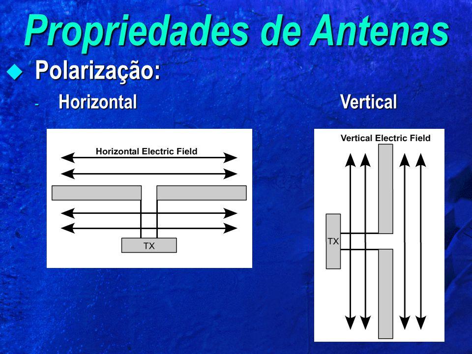 Propriedades de Antenas Polarização: Polarização: - Horizontal Vertical