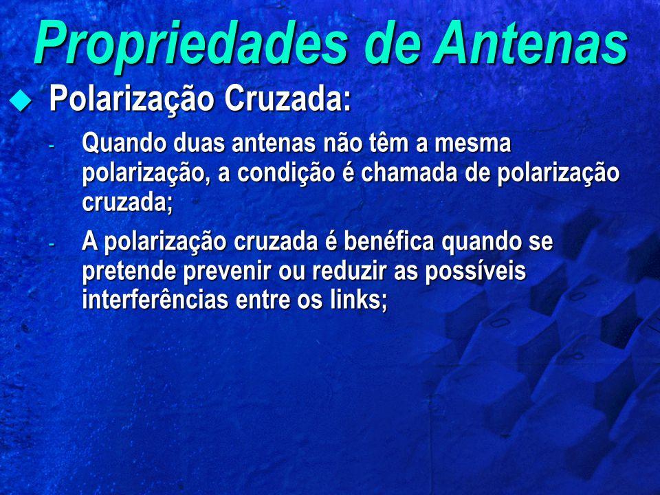 Propriedades de Antenas Polarização Cruzada: Polarização Cruzada: - Quando duas antenas não têm a mesma polarização, a condição é chamada de polarizaç