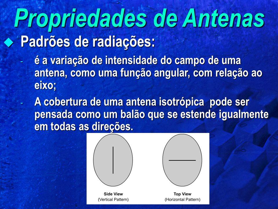 Propriedades de Antenas Padrões de radiações: Padrões de radiações: - é a variação de intensidade do campo de uma antena, como uma função angular, com relação ao eixo; - A cobertura de uma antena isotrópica pode ser pensada como um balão que se estende igualmente em todas as direções.