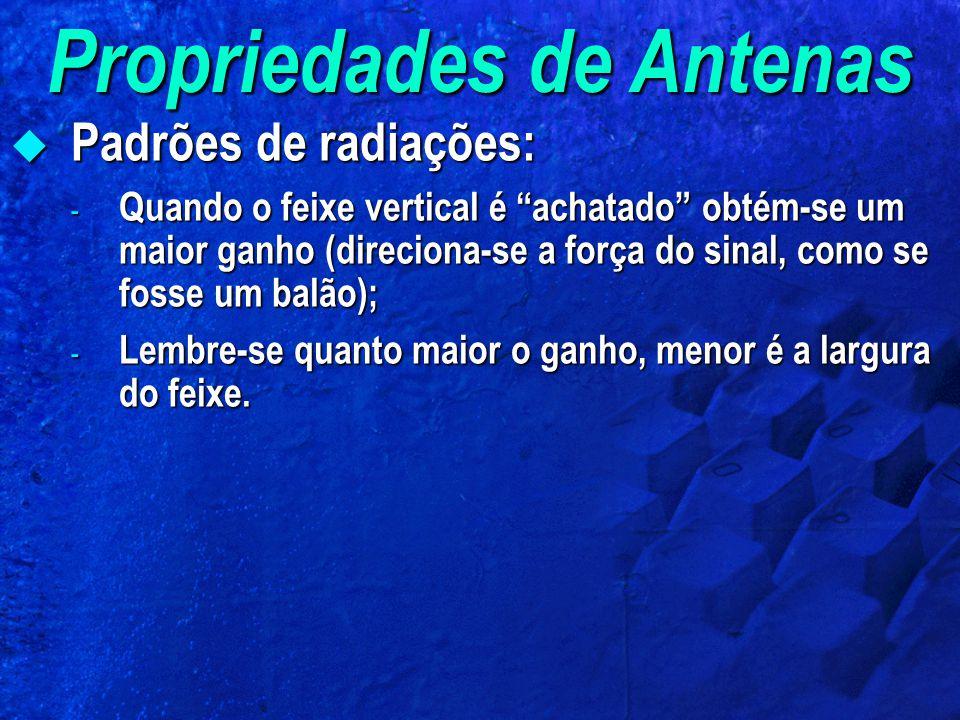 Propriedades de Antenas Padrões de radiações: Padrões de radiações: - Quando o feixe vertical é achatado obtém-se um maior ganho (direciona-se a força