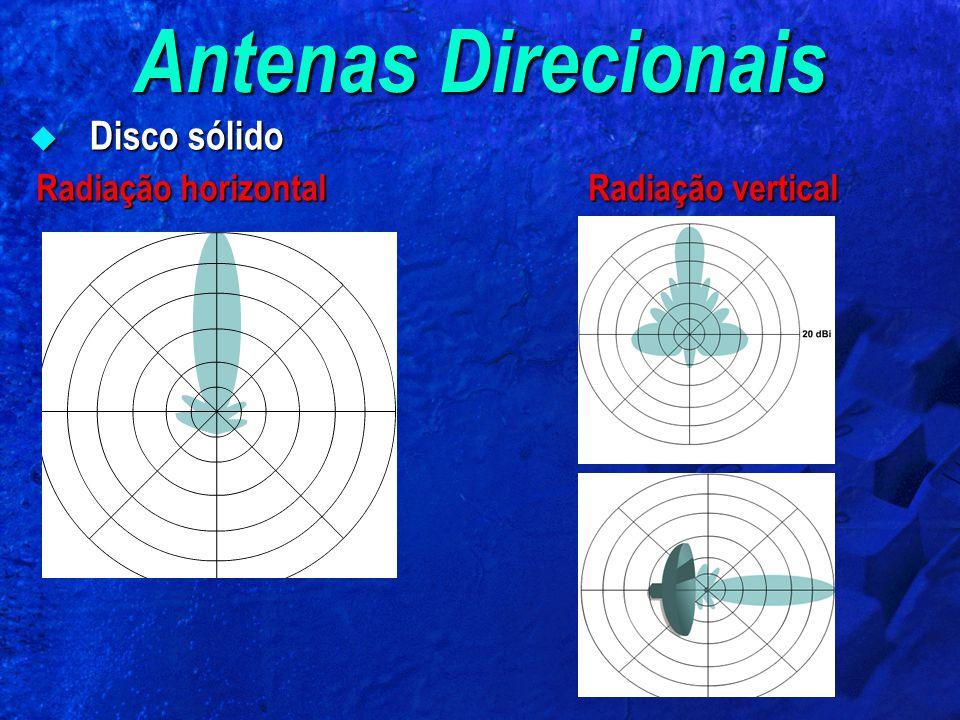 Antenas Direcionais Disco sólido Disco sólido Radiação horizontal Radiação vertical