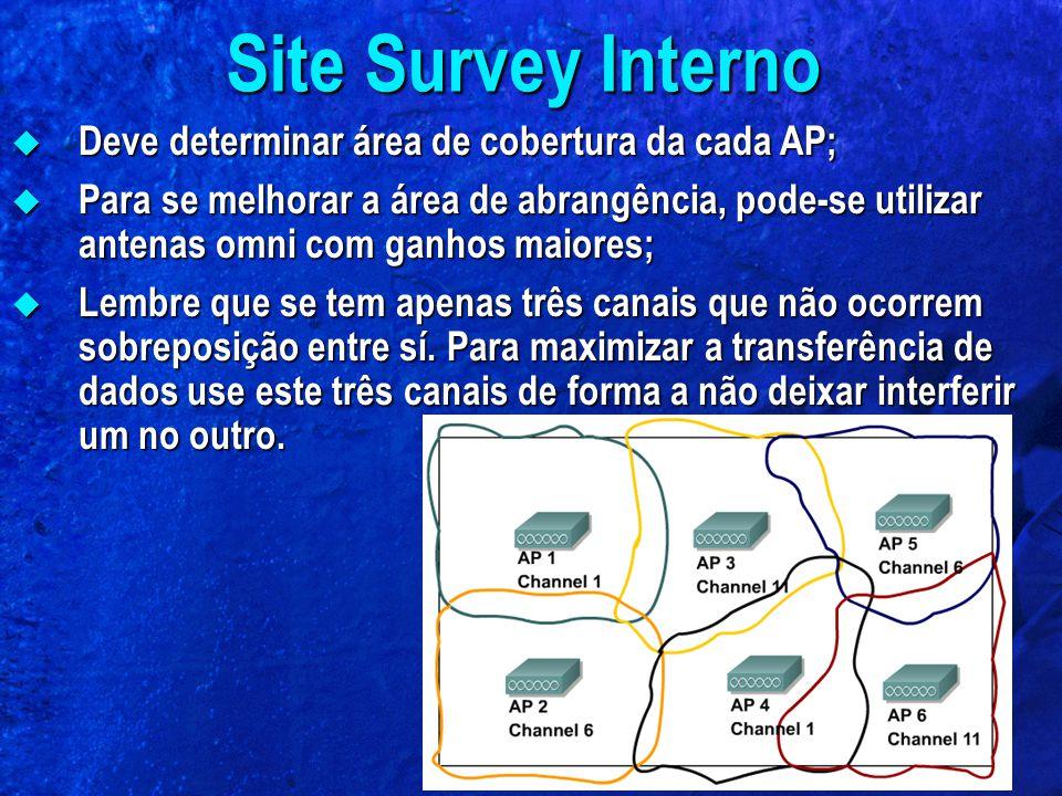 Deve determinar área de cobertura da cada AP; Deve determinar área de cobertura da cada AP; Para se melhorar a área de abrangência, pode-se utilizar a