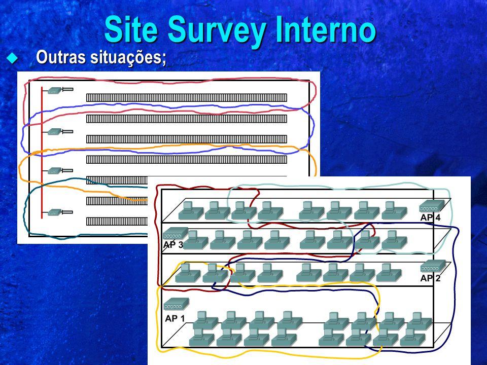Outras situações; Outras situações; Site Survey Interno