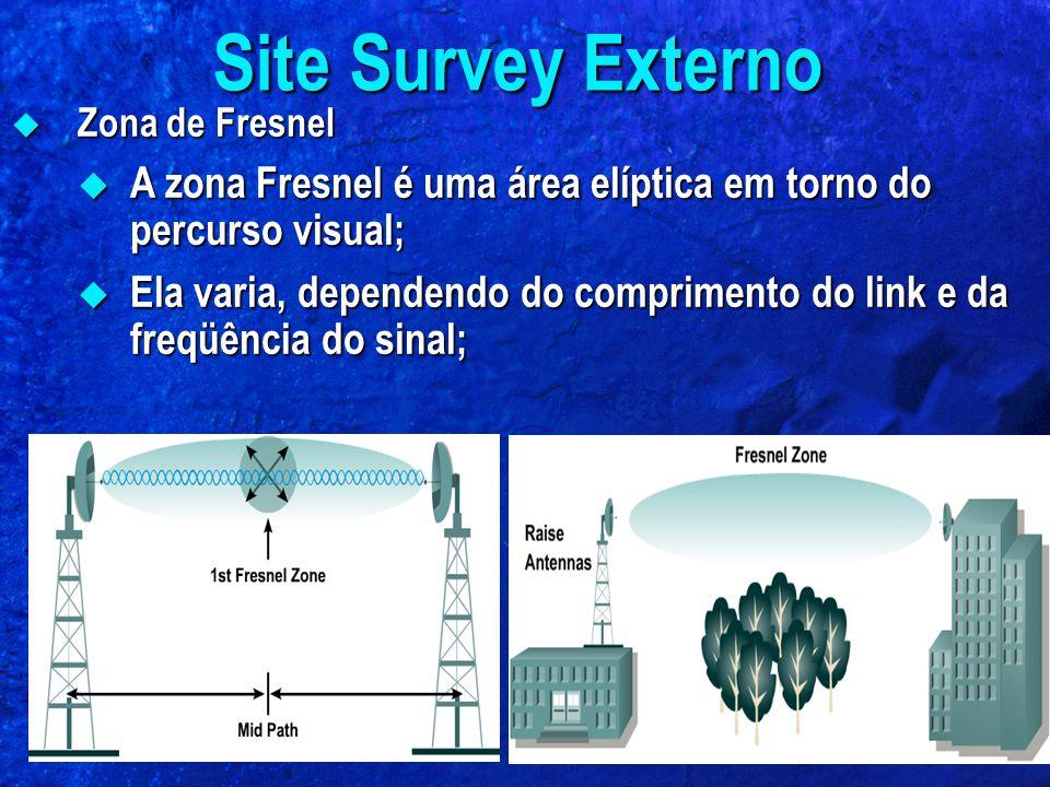 Zona de Fresnel Zona de Fresnel A zona Fresnel é uma área elíptica em torno do percurso visual; A zona Fresnel é uma área elíptica em torno do percurs