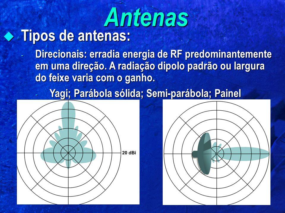 Antenas Tipos de antenas: Tipos de antenas: - Direcionais: erradia energia de RF predominantemente em uma direção. A radiação dipolo padrão ou largura
