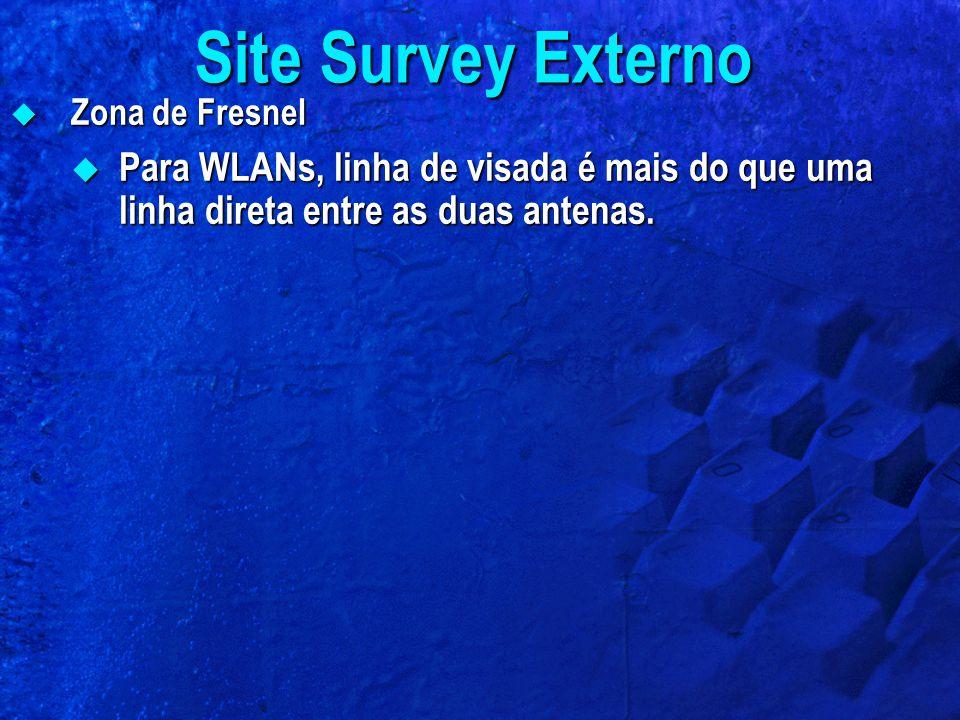 Zona de Fresnel Zona de Fresnel Para WLANs, linha de visada é mais do que uma linha direta entre as duas antenas. Para WLANs, linha de visada é mais d