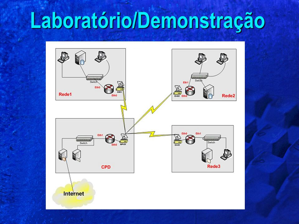 Laboratório/Demonstração
