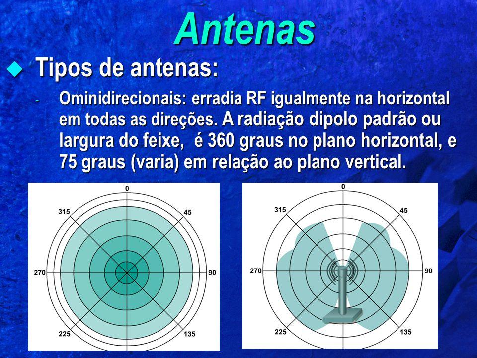 Antenas Tipos de antenas: Tipos de antenas: - Ominidirecionais: erradia RF igualmente na horizontal em todas as direções. A radiação dipolo padrão ou