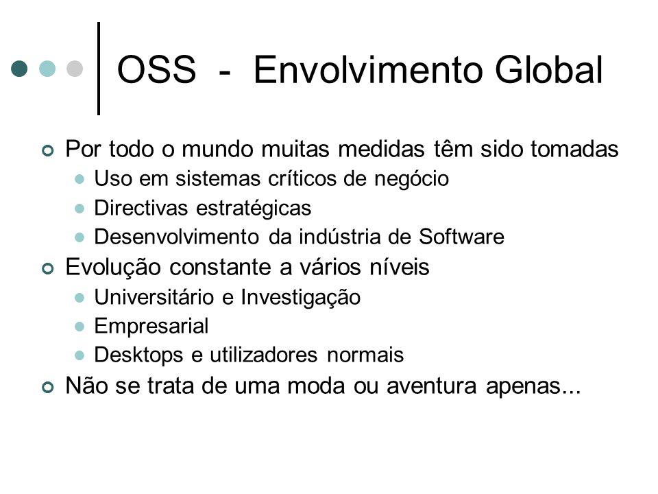 OSS - Envolvimento Global Por todo o mundo muitas medidas têm sido tomadas Uso em sistemas críticos de negócio Directivas estratégicas Desenvolvimento