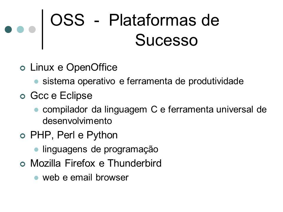 OSS - Plataformas de Sucesso Linux e OpenOffice sistema operativo e ferramenta de produtividade Gcc e Eclipse compilador da linguagem C e ferramenta universal de desenvolvimento PHP, Perl e Python linguagens de programação Mozilla Firefox e Thunderbird web e email browser