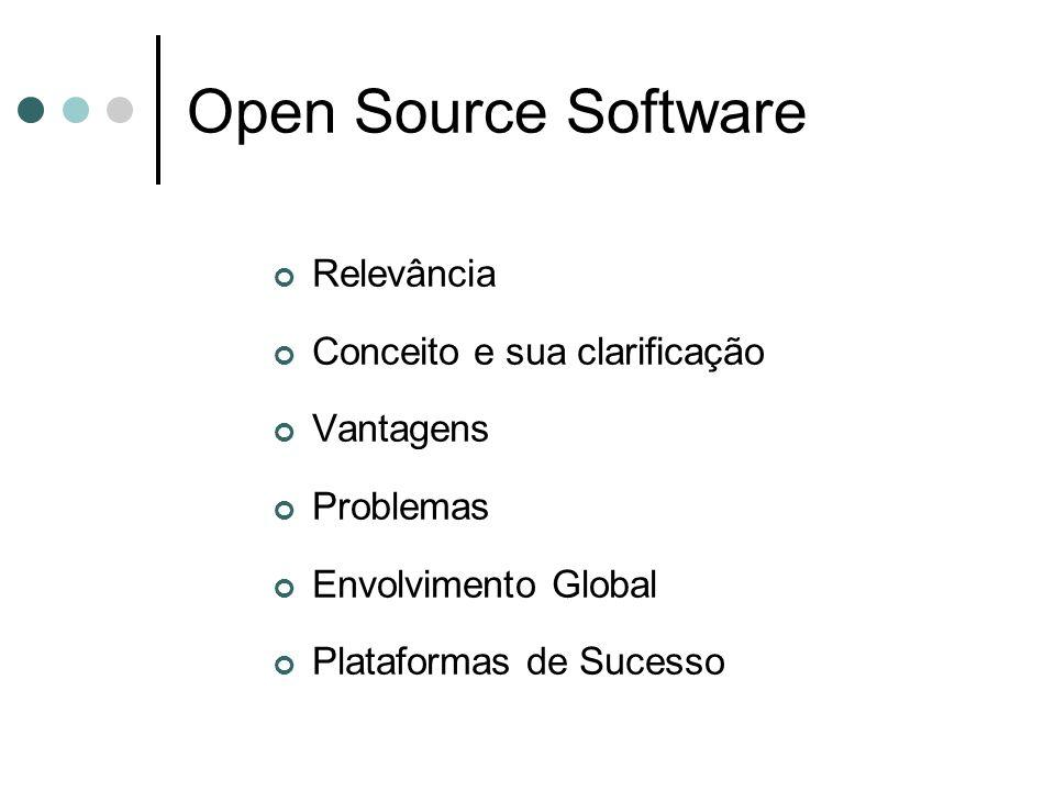 Open Source Software Relevância Conceito e sua clarificação Vantagens Problemas Envolvimento Global Plataformas de Sucesso