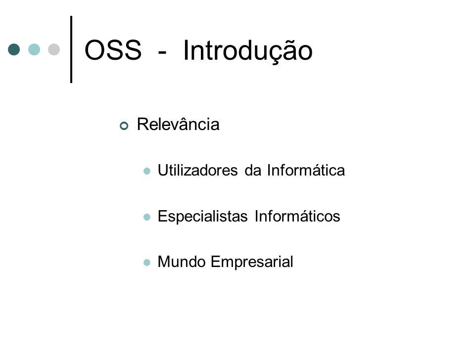 OSS - Introdução Relevância Utilizadores da Informática Especialistas Informáticos Mundo Empresarial