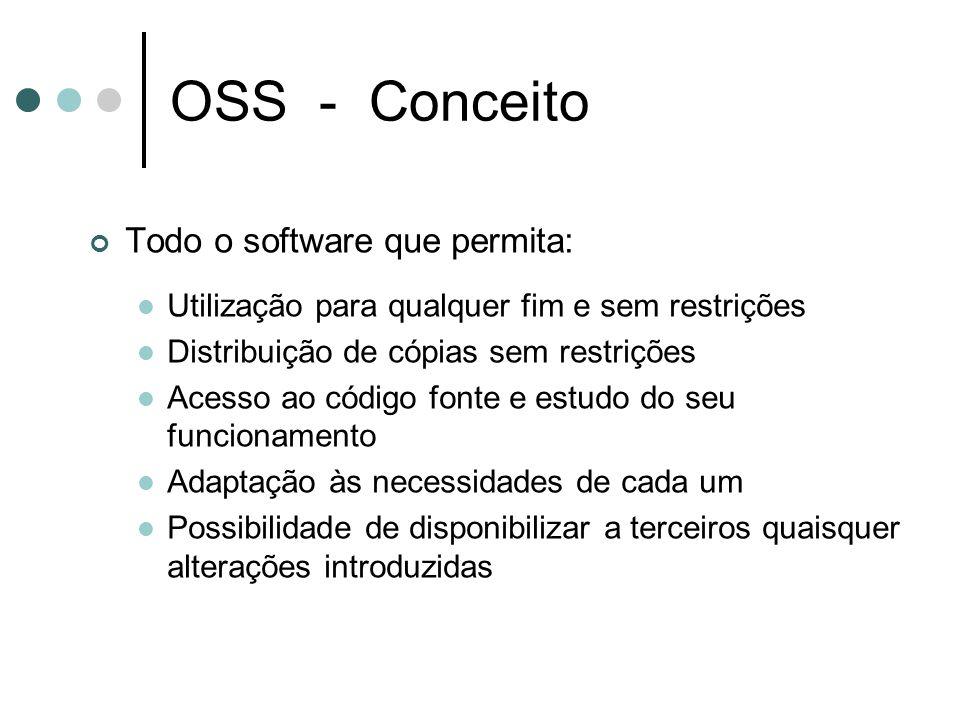 OSS - Conceito Todo o software que permita: Utilização para qualquer fim e sem restrições Distribuição de cópias sem restrições Acesso ao código fonte