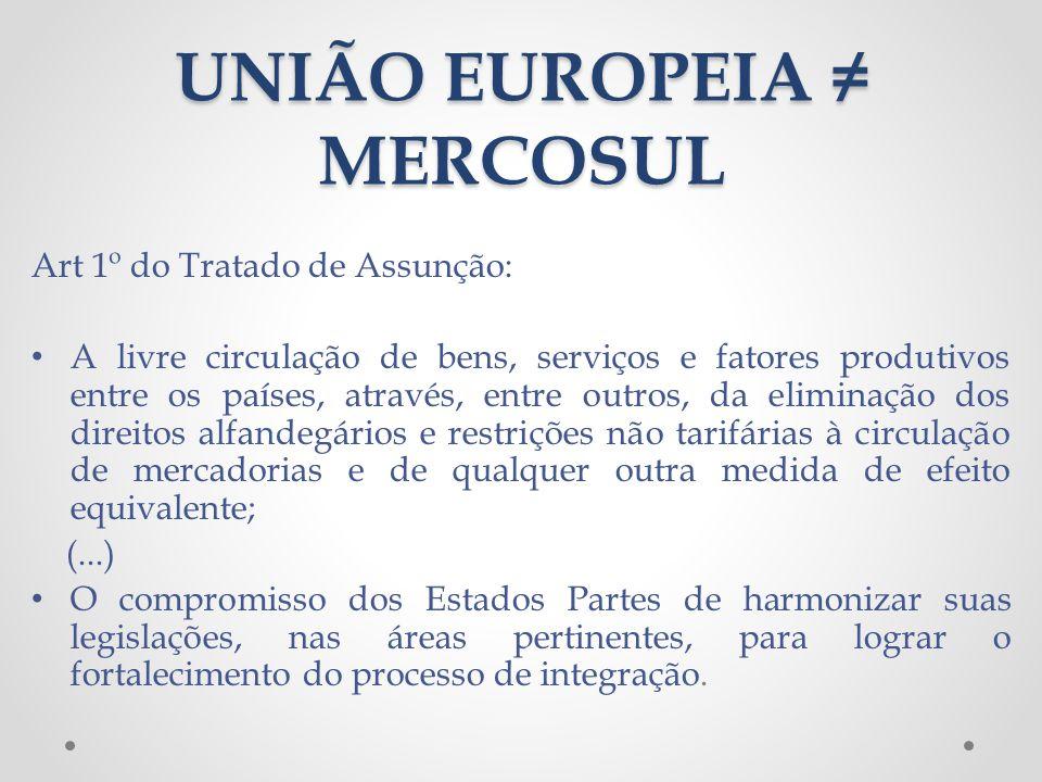 UNIÃO EUROPEIA MERCOSUL Art 1º do Tratado de Assunção: A livre circulação de bens, serviços e fatores produtivos entre os países, através, entre outro