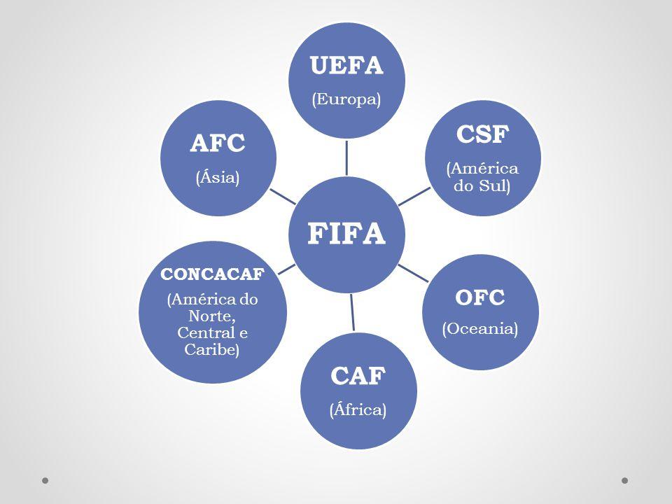 FIFA UEFA (Europa) CSF (América do Sul) OFC (Oceania) CAF (África) CONCACAF (América do Norte, Central e Caribe) AFC (Ásia)