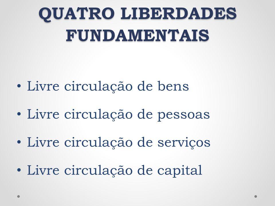 QUATRO LIBERDADES FUNDAMENTAIS Livre circulação de bens Livre circulação de pessoas Livre circulação de serviços Livre circulação de capital