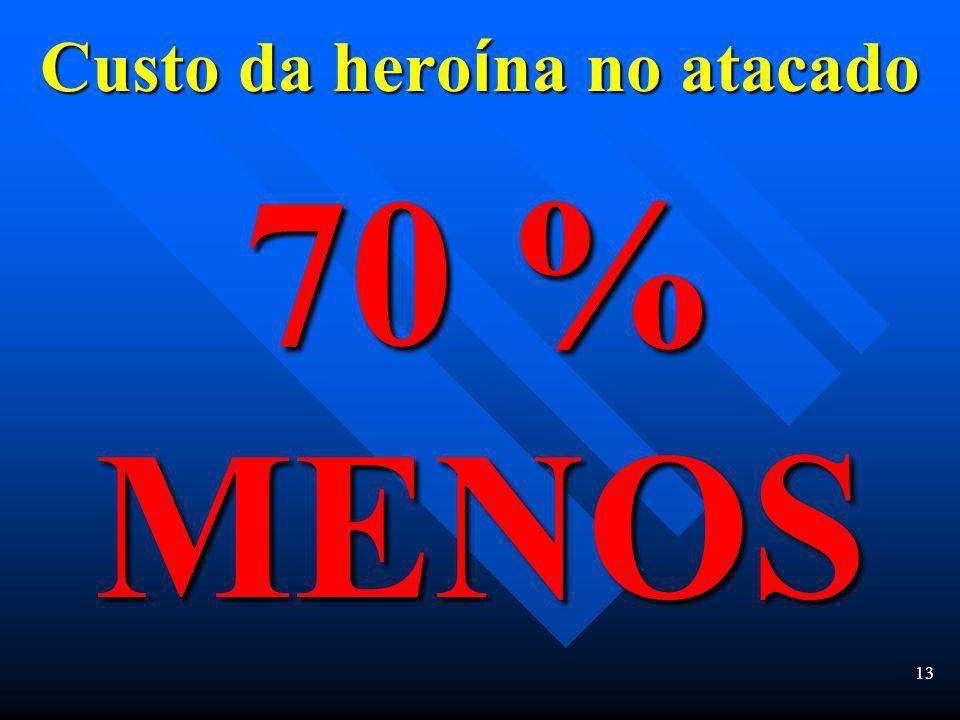 12 Custo da coca í na no atacado 60 % MENOS