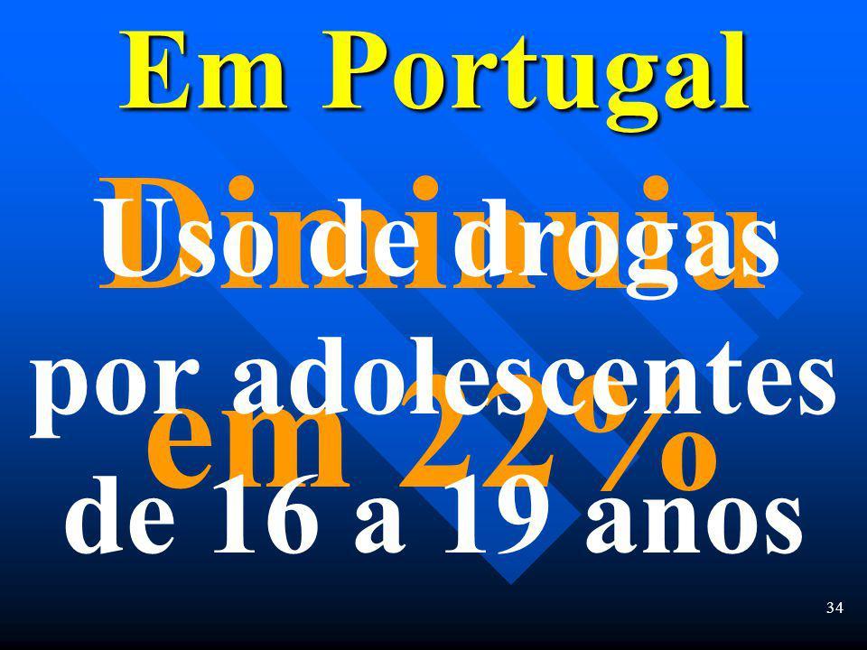 33 Diminuiu em 25% Uso de drogas por adolescentes de 13 a 15 anos de idade Em Portugal