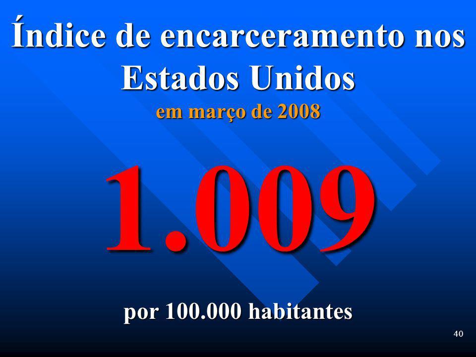 39 Índices de encarceramento nas Nações europ e ias 150 ou menos por 100.000 habitantes