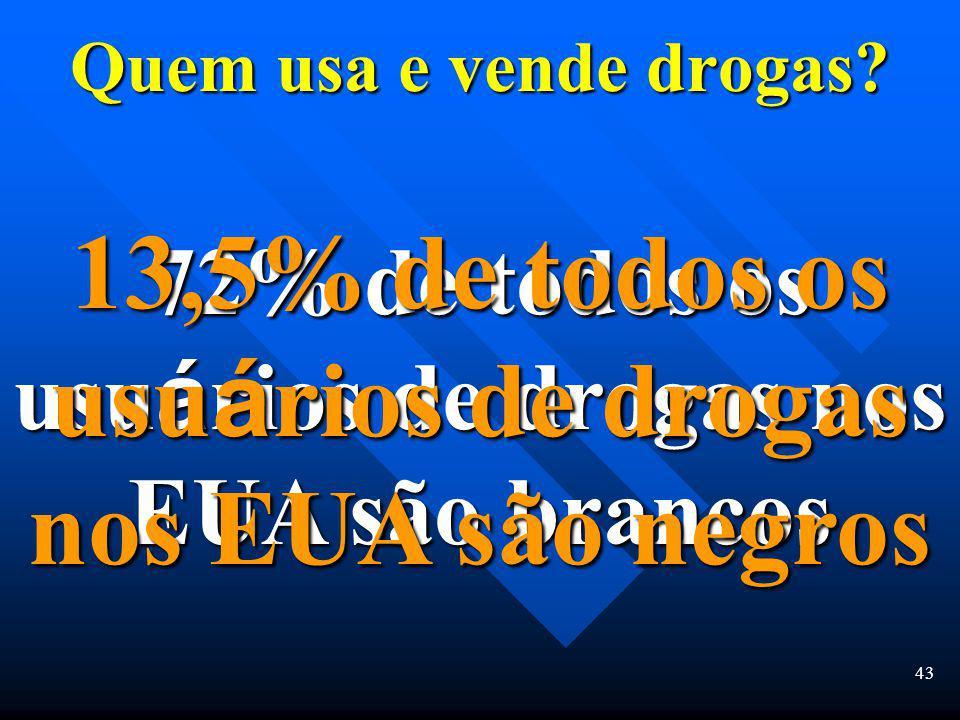 42 International Prisoner Comparison per 100,000 Populatio Os Pa í ses indicados em Verde iniciaram algum tipo de descriminaliza ç ão de drogas il í c
