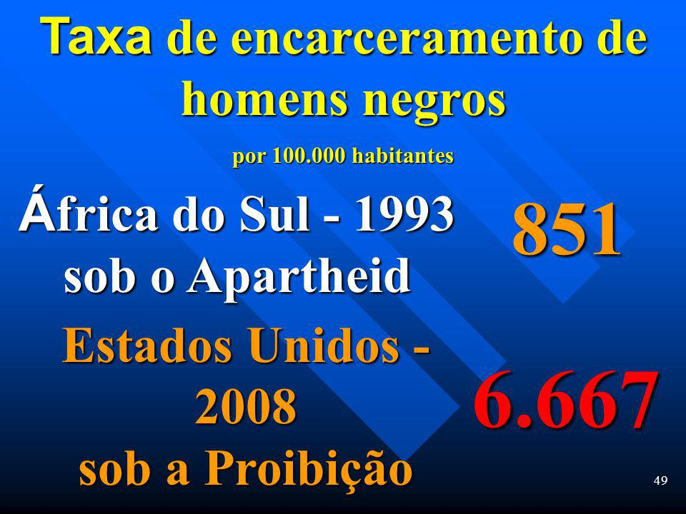 48 Taxa de encarceramento nos Estados Unidos de homens brancos 943 por 100.000 habitantes
