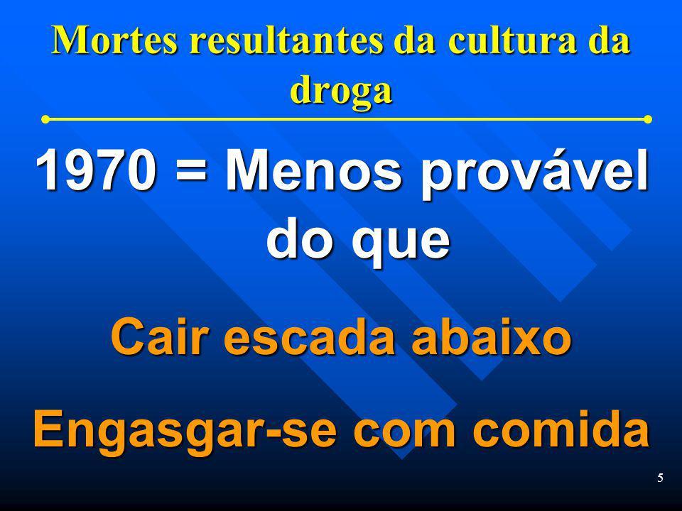 35 Diminuiram em 52% Mortes por overdose de hero í na Em Portugal