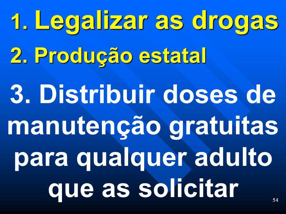 53 1. Legalizar as drogas 2. Produção estatal 3.