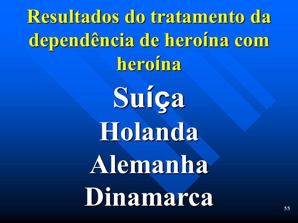 54 1. Legalizar as drogas 2. Produção estatal 3.