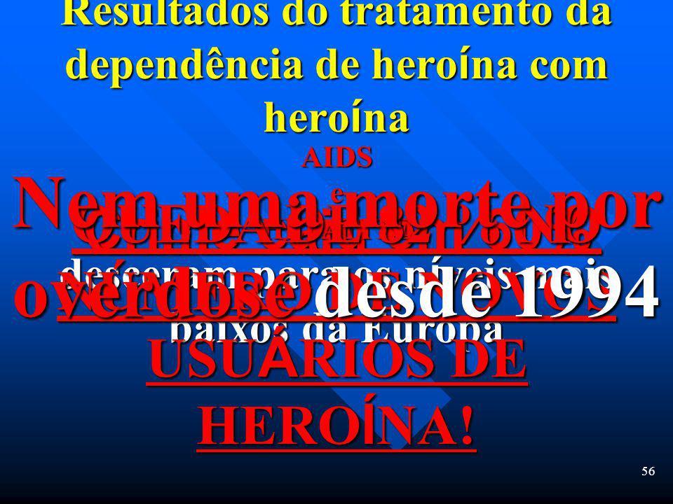 55 Resultados do tratamento da dependência de hero í na com hero í na Su íç a HolandaAlemanhaDinamarca