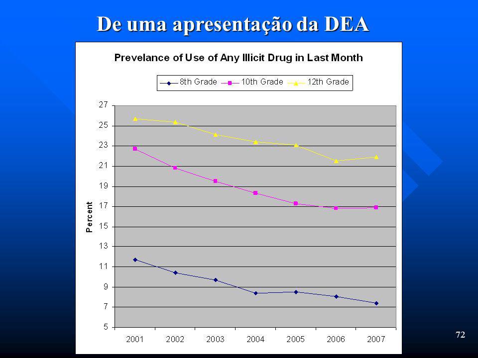 71 Presos por crimes praticados com o fim de obter dinheiro para comprar drogas Prisões estaduais = 17% Prisões municipais = 13% Presos em estabelecimentos federais = 18%