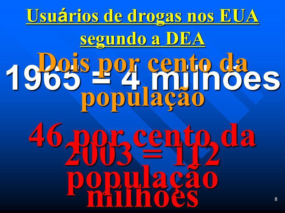 8 Usu á rios de drogas nos EUA segundo a DEA 1965 = 4 milhões Dois por cento da população 2003 = 112 milhões 46 por cento da população