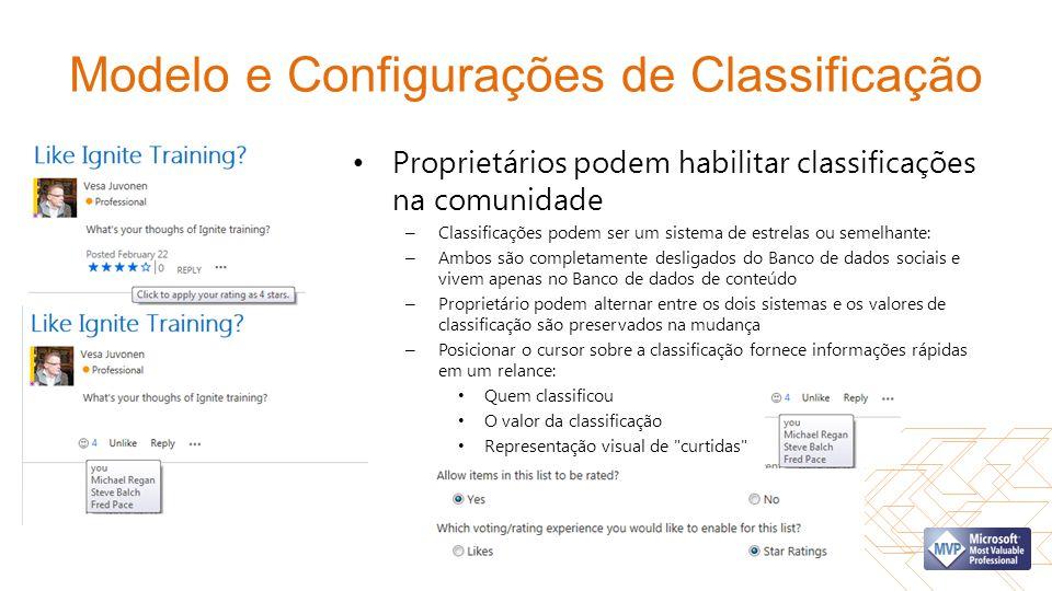 Modelo e Configurações de Classificação Proprietários podem habilitar classificações na comunidade – Classificações podem ser um sistema de estrelas o