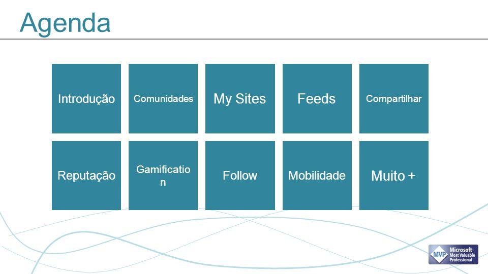 Seguindo - Marcações No 2013, quem tiver direitos pode seguir diferentes coisas – Pessoas – Sites – Documentos – Marcações Seguir tem uma experiência de interface de usuário comum