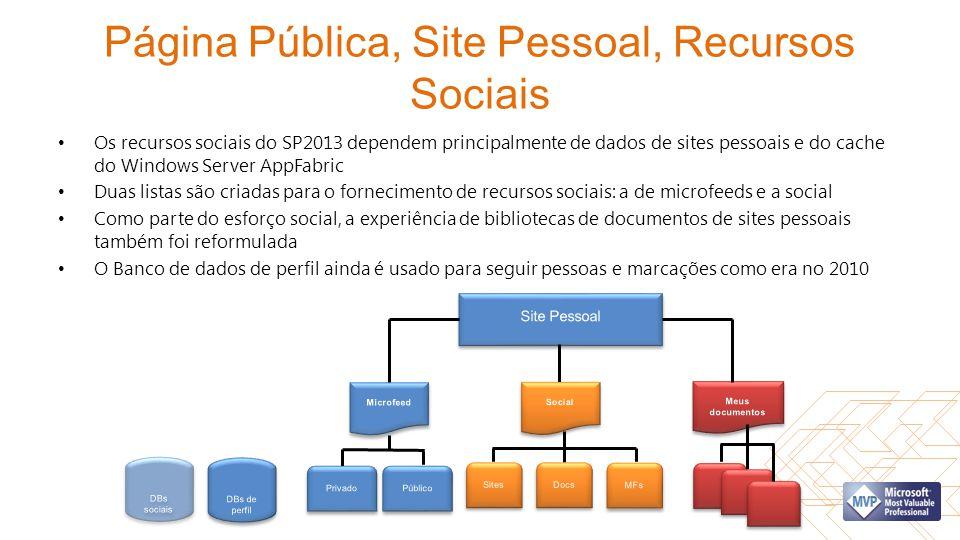 Página Pública, Site Pessoal, Recursos Sociais Os recursos sociais do SP2013 dependem principalmente de dados de sites pessoais e do cache do Windows