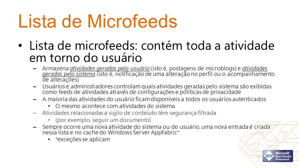 Lista de Microfeeds