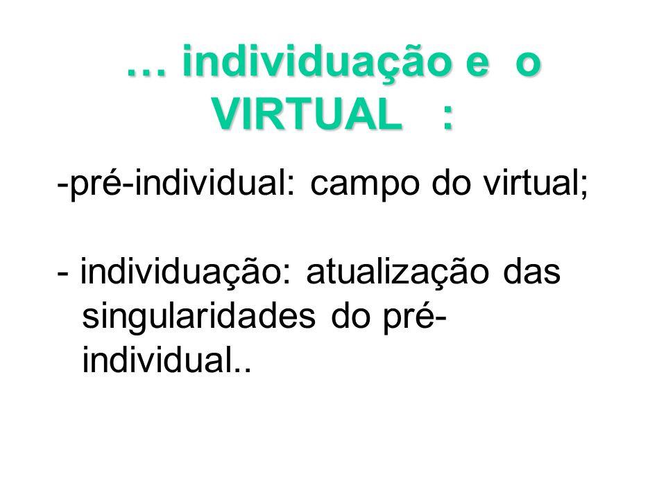 … individuação e o VIRTUAL : -pré-individual: campo do virtual; - individuação: atualização das singularidades do pré- individual..