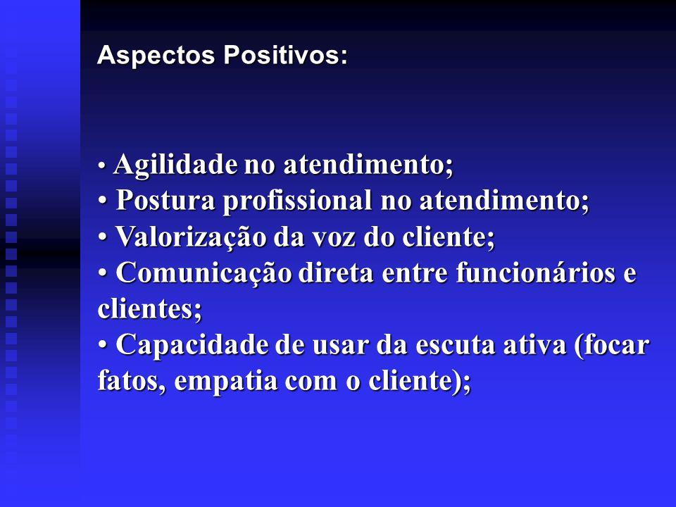 Aspectos Positivos: Agilidade no atendimento; Agilidade no atendimento; Postura profissional no atendimento; Postura profissional no atendimento; Valo