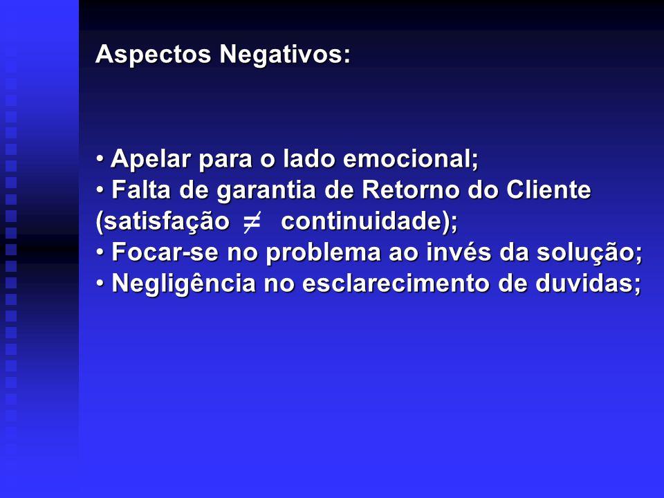 Aspectos Negativos: Apelar para o lado emocional; Apelar para o lado emocional; Falta de garantia de Retorno do Cliente (satisfação continuidade); Fal