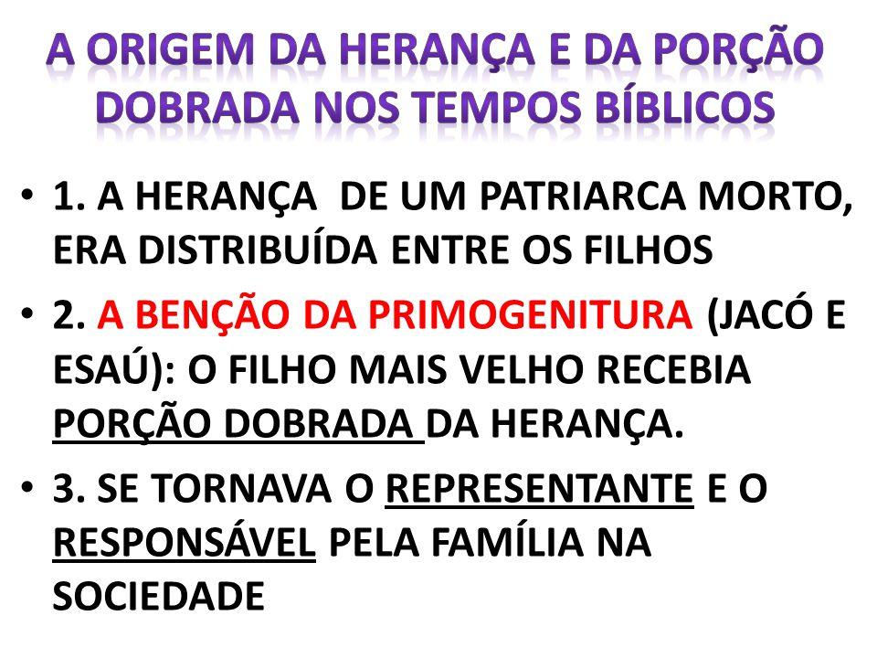 1.REQUERENDO O DIREITO DE PRIMOGENITURA SOBRE OS DEMAIS PROFETAS DA ESCOLA DE ELIAS 2.