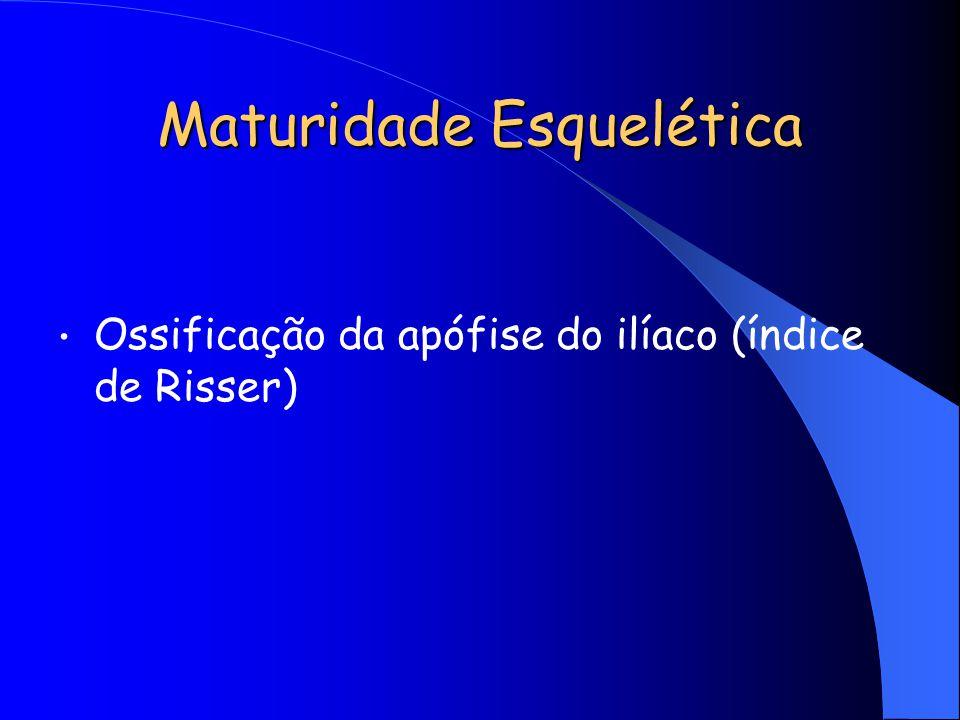 Maturidade Esquelética Ossificação da apófise do ilíaco (índice de Risser)